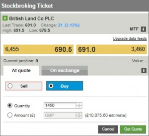 Stockbroking Ticket